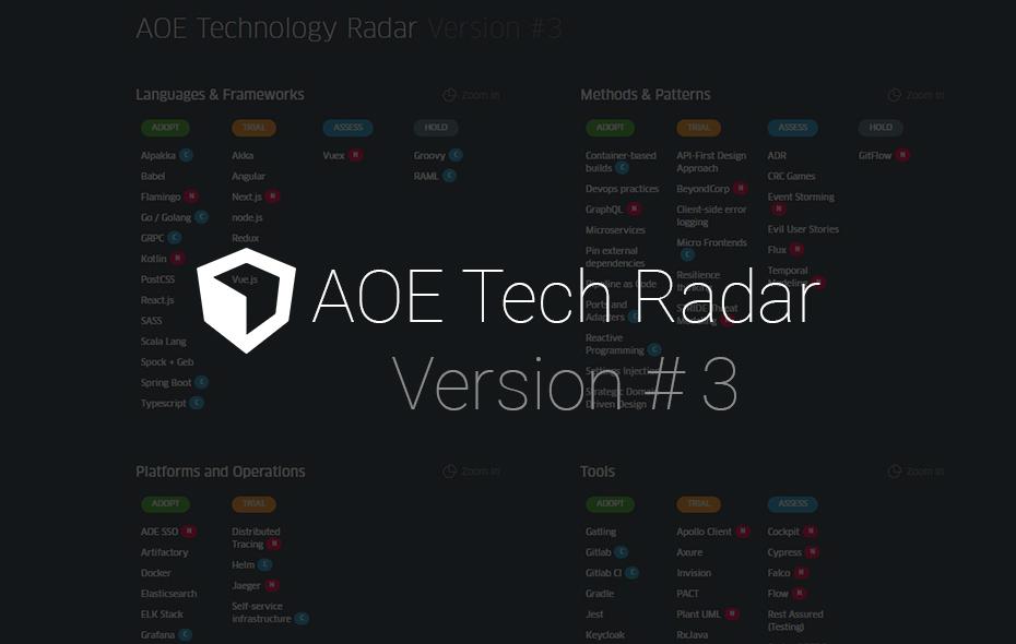 Insights Into The Aoe Tech Radar Version 3 Aoe